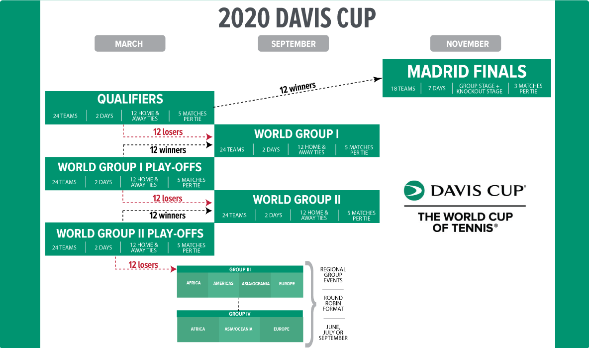 2020 africa cup of nations schedule
