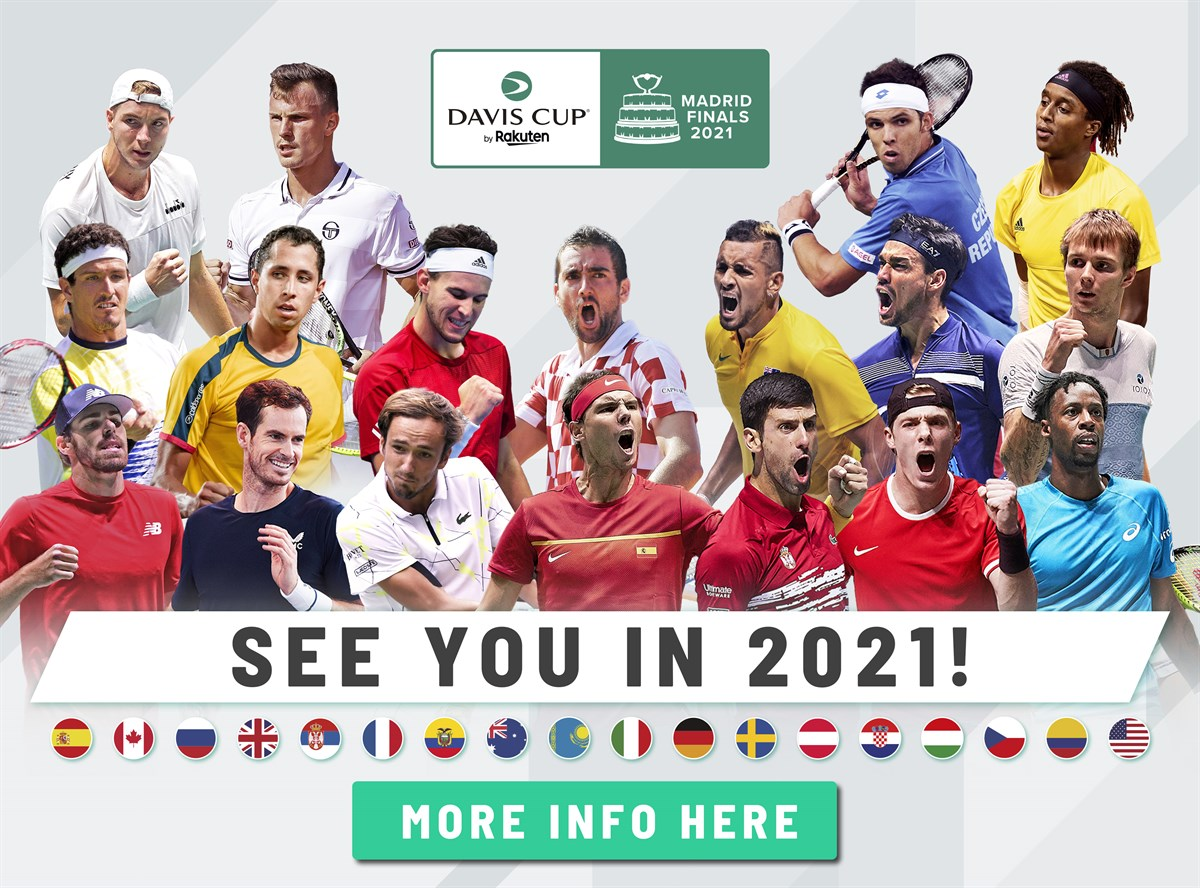 Davis Cup – The World Cup of Tennis